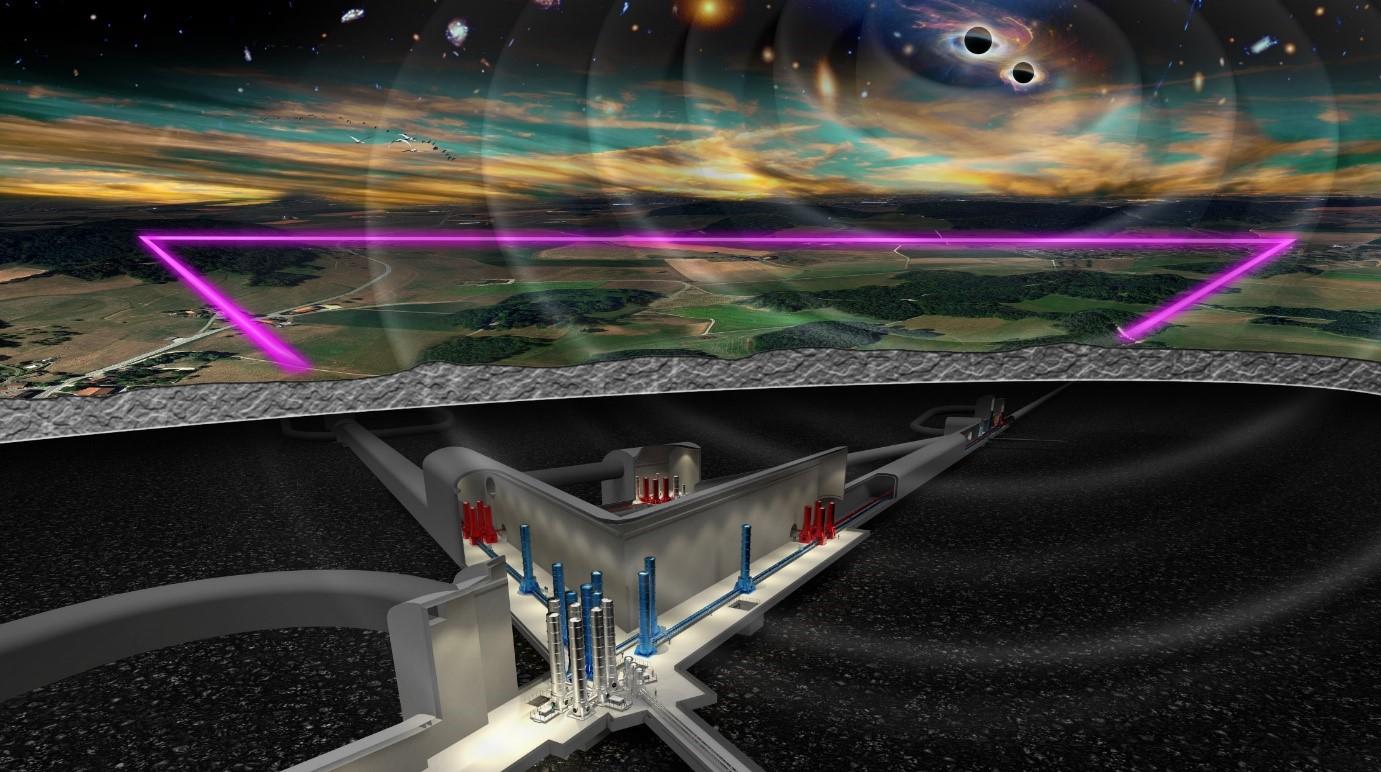 """L'illustration en tête d'article est une vue d'artiste du projet d'observatoire d'ondes gravitationnelles sous-terrain Einstein Telescope (ET), illustrant la disposition triangulaire de 3x10km à 150 mètres sous terre. ET pourrait être construit dans la région Eurégio-Meuse- Rhin (Belgique-Pays-Bas-Allemagne) ou en Sardaigne (Italie). Chaque extrémité comprend une """"station de mesure"""" dans un laboratoire sous-terrain équipé des technologies d'optique et lasers ultramodernes. Les divers composants optiques sont refroidis à une température proche du zéro absolu et suspendus à l'extrémité d'un appareillage complexe de 15 mètres de hauteur environ. (illustration: NIKHEF, Amsterdam."""